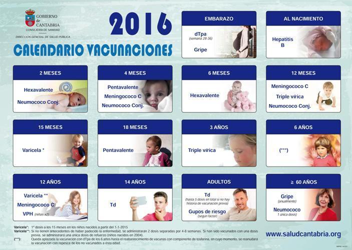 Calendario Vacunal Andalucia 2019.Calendario De Vacunacion Web De Portalfarma