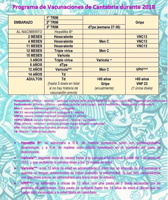 Calendario De Vacunas Infantil.Consejeria De Sanidad De Cantabria Calendario De Vacunacion