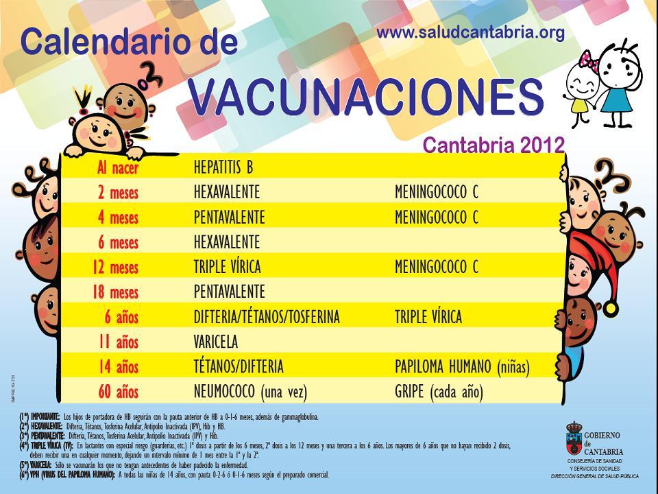 De Vacunaciones Desde El Principio  Solamente Deber  N Aplicarse Las